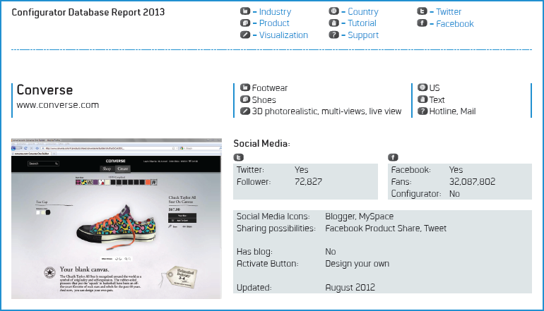 Recommended Source] Configurator Database 2013, a